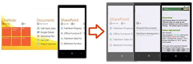 Anytime, anywhere mobile access to Office 365 | ITWeb