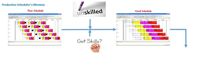 Skills Shortage In Production Scheduling  Itweb