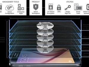 An Overview of the Samsung Knox Platform.
