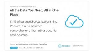Fig-8 Data shows that threat analysts enjoy RiskIQ PassiveTotal's comprehensive data.