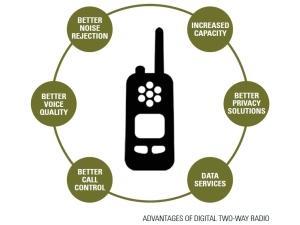 Nigeria moving to digital.