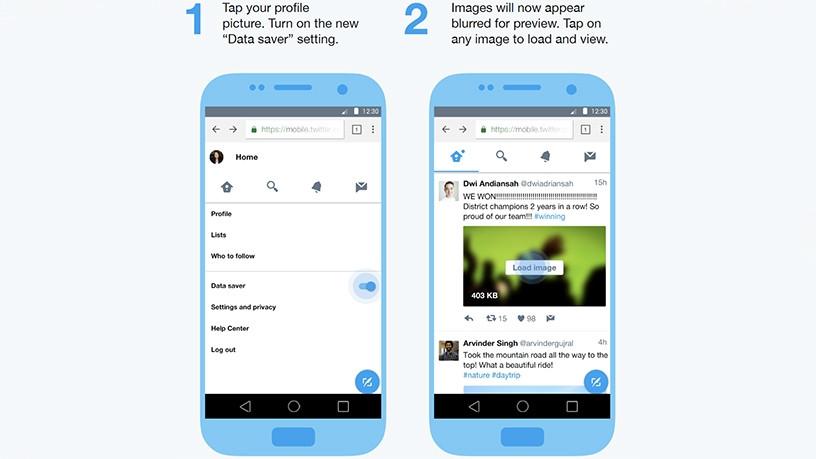 Twitter Lite consumes less mobile data.