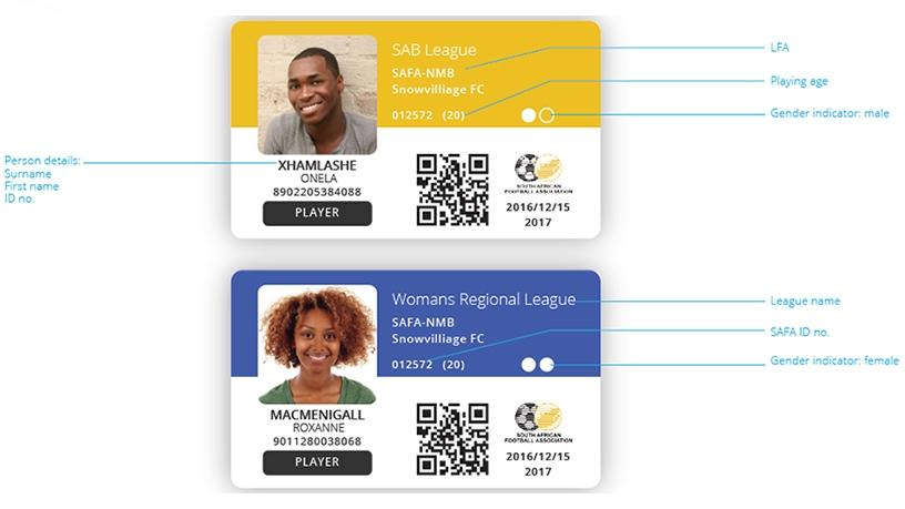 Examples of SAFA ID Cards.