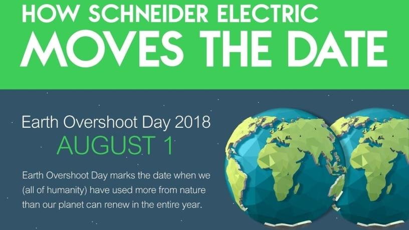 What Today's Earth Overshoot Day Means for Humanity and our Planet
